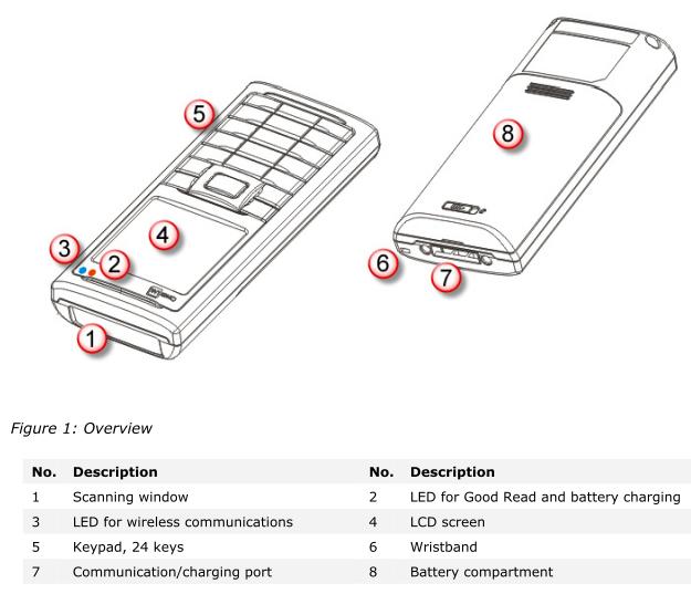 CipherLab 8200 handset illistration