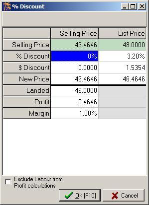Figure 2 - Lineitem profit analysis tool